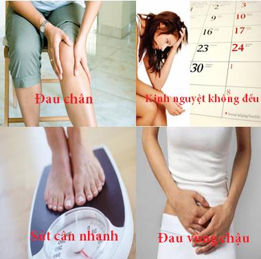 Một số biểu hiện của bệnh ung thư cổ tử cung