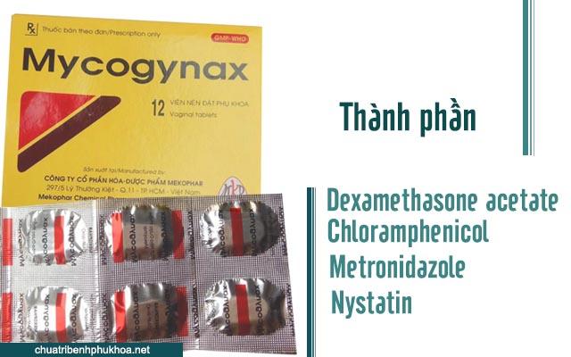 Những thành phần chính của thuốc đặt Mycogynax